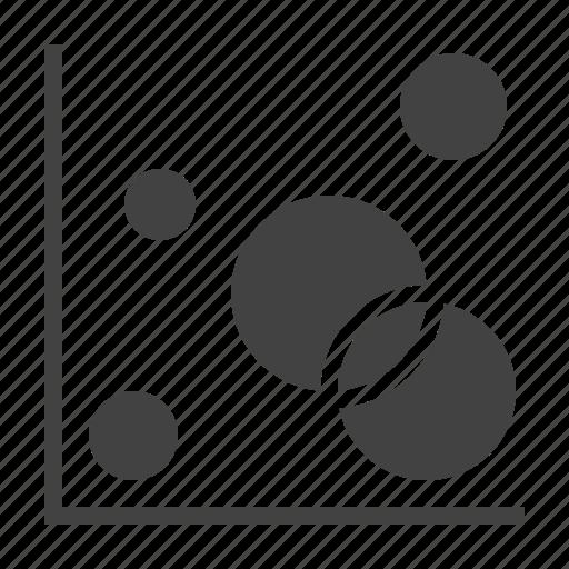 analysis, analyze, bubble, chart, diagram icon
