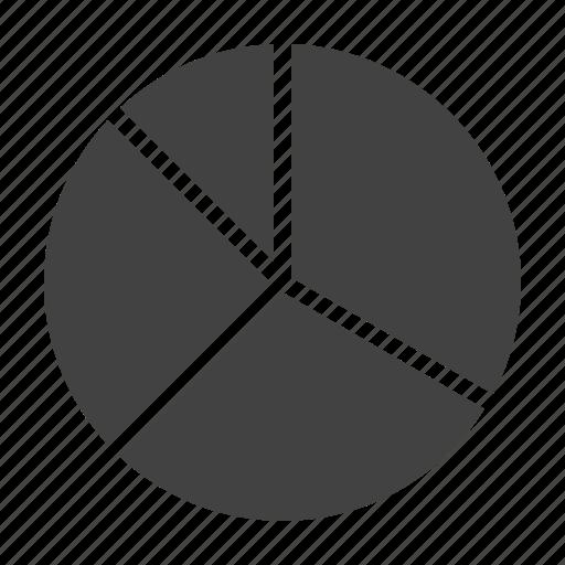 analysis, analyze, chart, diagram, pie icon