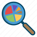 dashboard, detail, kpi, pie, report, reports, zoom icon