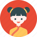 avatar, chinese, girl, profile, woman icon