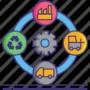 chain, circular, economy, supply