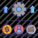 economy, productivity, resource, uplift icon
