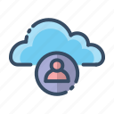 cloud, contact, friend, people icon