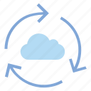 cloud, data, device, reload, share, storage, sync