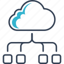 cloud, computing, online icon