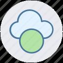 cloud, cloud computing, computing, help, verify, weather