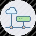 cloud computing server, cloud hosting, cloud internet hosting, cloud network, cloud server