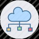 cloud, cloud computing, internet, seo, system, web