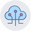 activity, cloud computing, network, sky share icon icon