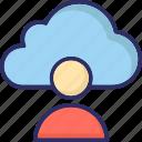 data storage, storage cloud, cloud computing, cloud user