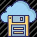cloud floppy, storage device, floppy disk, floppy drive