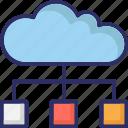icloud, cloud hierarchy, network, cloud computing