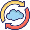 cloud, cloud sync, sync, synchronization icon