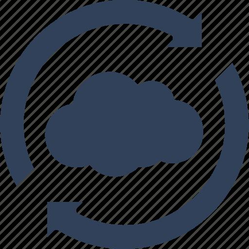 cloud, cloud sync, sync, synchronization icon