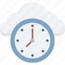 cloud clock, cloud computing, history, schedule, timer icon
