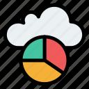 cloud, connection, internet, pie chart, server, statics icon