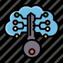 access, cloud, key, lock, password, storage, technology