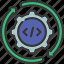 process, code, programming, developer, coding
