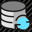 database, sync