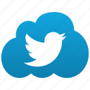 bird, cloud, gossip, retailment, social, tittle-tattle, tweet, tweets, twitter icon