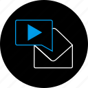 chat, communication, envelope, media, message, notification, text icon