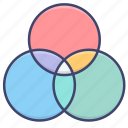 color, intersection, circles, colors icon