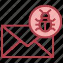 email, spam, virus, malware, bug