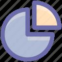 .svg, analytics, chart, diagram, pie, pie chart icon