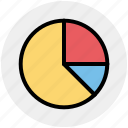 analysis, chart, construction, diagram, graph, pie chart icon