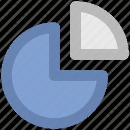 analysis, analytics, chart, pie, pie chart, statistic, stats icon