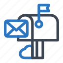 communication, contact, inbox, mail, post, postbox icon