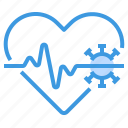 heart, coronavirus, virus, medical, healthcare