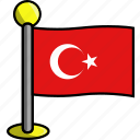 country, flag, flags, turkey icon