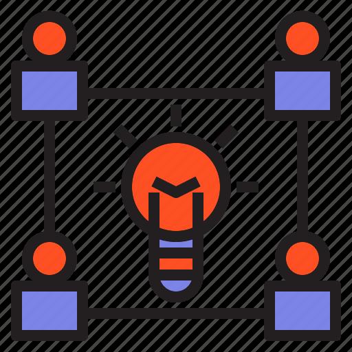 bulb, creative, design, electric, electricity, light, team icon
