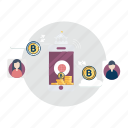 bitcoin, coin, cryptocurrencies, finance, mobole, money, wallet icon