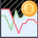 chart, graph, market, stats, stock, volatility
