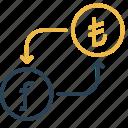 conversion, currency, dutch, guilder, lira, money, turkey