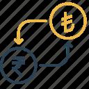 conversion, currency, indian, lira, money, rupee, turkey