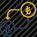 conversion, currency, dollar, lira, money, taiwan, turkey