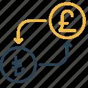 conversion, currency, lira, money, pound, to, turkey