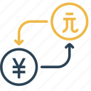 china, conversion, currency, dollar, money, taiwan, yen icon