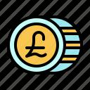 business, egypt, egyptian, international, money, pound, token