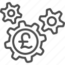 business, cogs, economy, gears, pound, pound sterling, sprockets icon