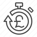 deadline, finance, pound, stopwatch, timer icon