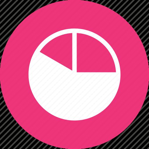 Chart, graph, pie, pie chart, statistics icon - Download on Iconfinder