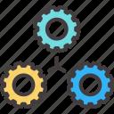 business, cogwheel, engineering, gear, industry, mechanism, teamwork icon