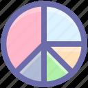 pie chart, circle chart, pie statistics, circular chart, analytics, chart icon