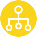 3, above, below, connection, hierarchy, status icon
