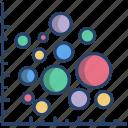 bubble, chart
