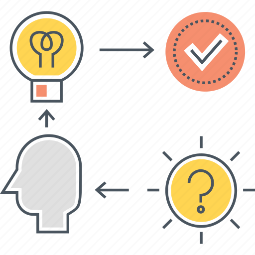 Problem, solving, light bulb, execution, idea, mindset, inspiration icon